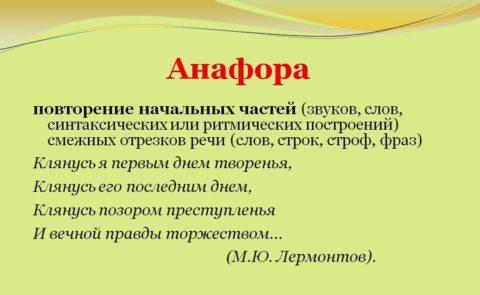 картинка Что такое анафора в русском языке, примеры