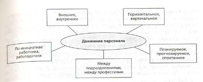 изображение Ротация кадров
